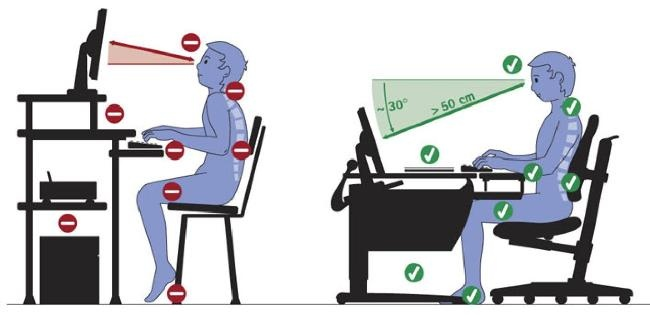Claves para sentarse correctamente en la oficina diario ya for Sillas para una buena postura